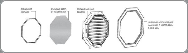 Вентиляционные решётки в Алматы